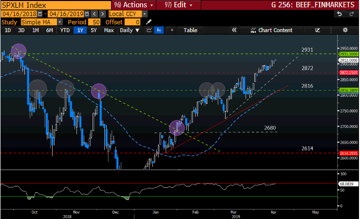 1 SPXLM Index GT247 Bloomberg