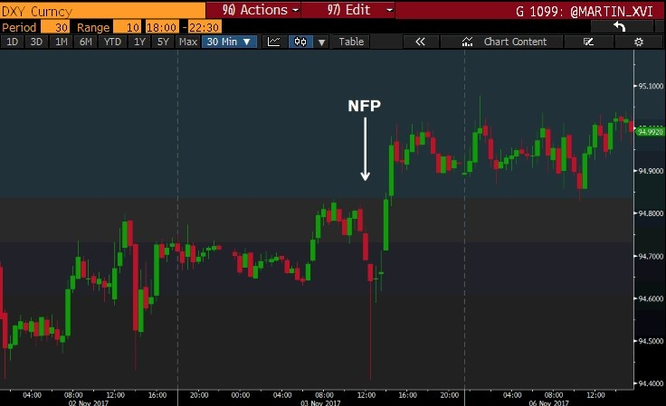 DXY NFP.jpg