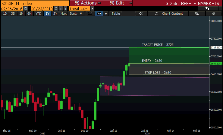 EURO STOXX.png