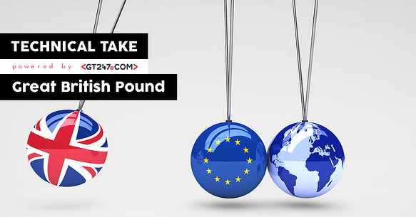 Forex-Technical-Take-Great-British-Pount.png