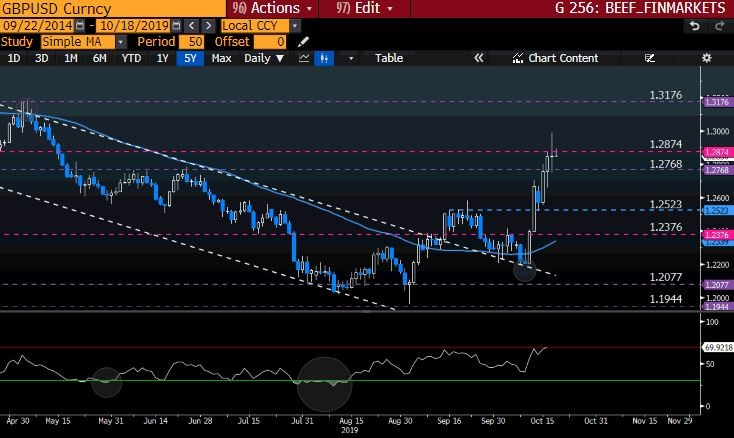 GBPUSD Curncy GT247 Bloomberg-4