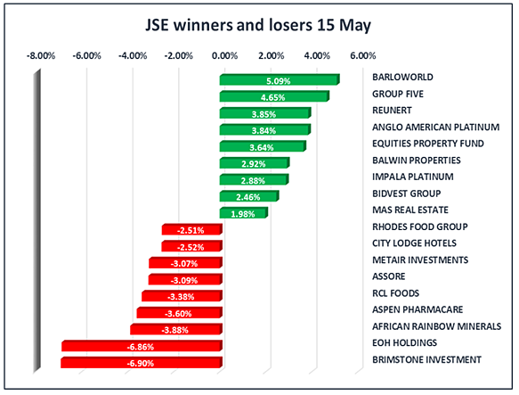 15 May JSE Fin24 Market Update.png