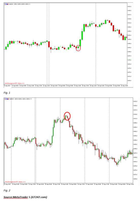 Gold Charts.png