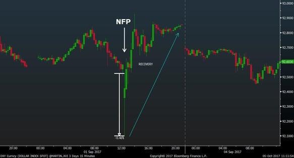 NFP SEPTEMBER.jpg