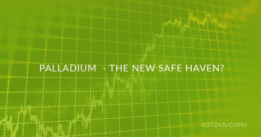 Palladium-Price-movement-safe-haven
