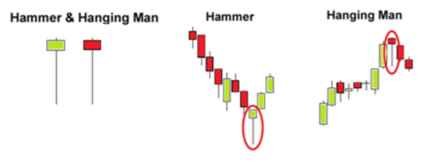 Reversal Candlestick Patterns.png