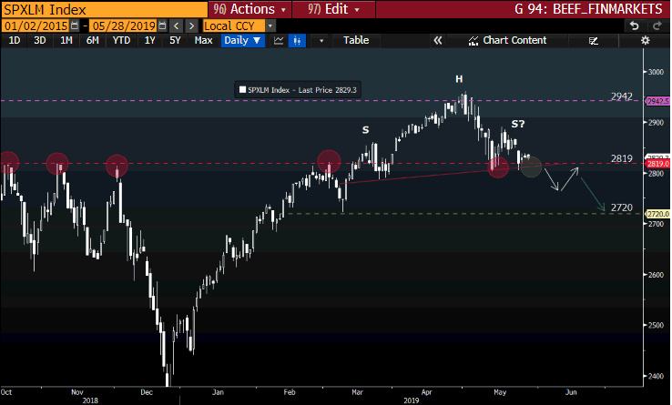 SP500 GT247 Bloomberg-1