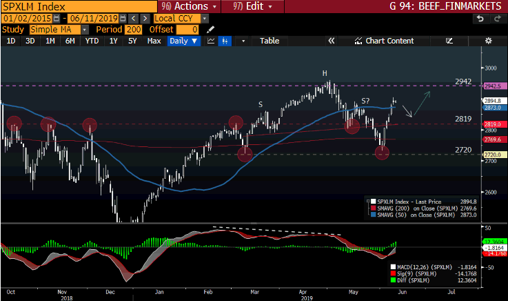 SP500 GT247 Bloomberg-2