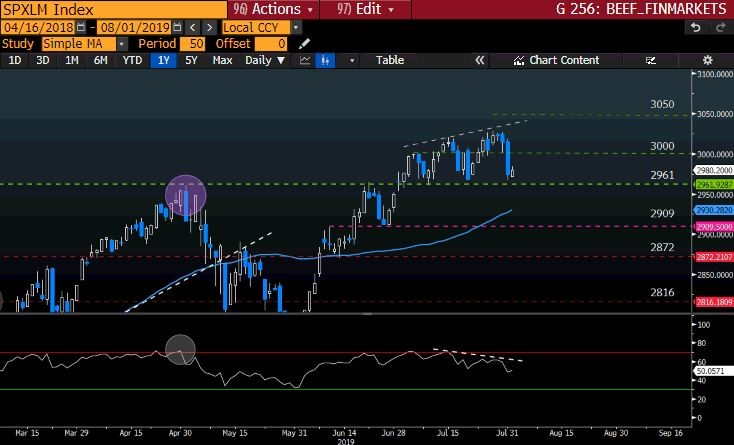 SPXLM Index GT247 Bloomberg