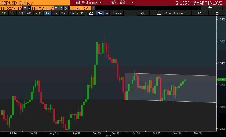 Sterling Chart .jpg