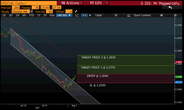 USDCAD-1.png