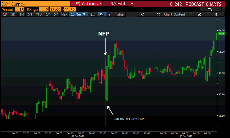nfp july.png