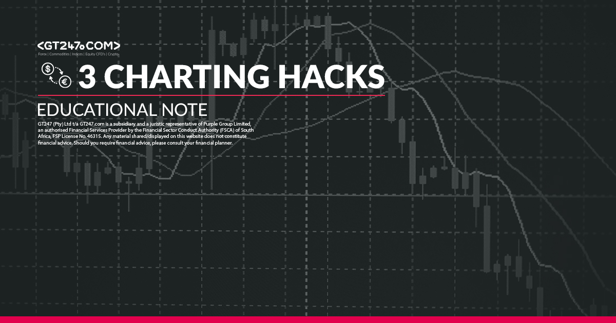 3-Charting-Hacks-every-trader-should-know-1