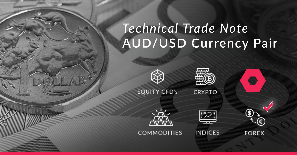 AUD-USD-CURRENCY-PAIR