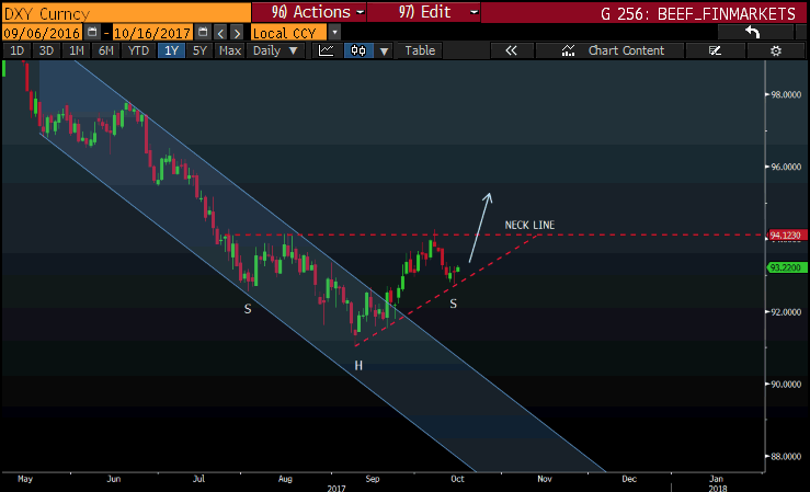 DXY INDICATOR.png