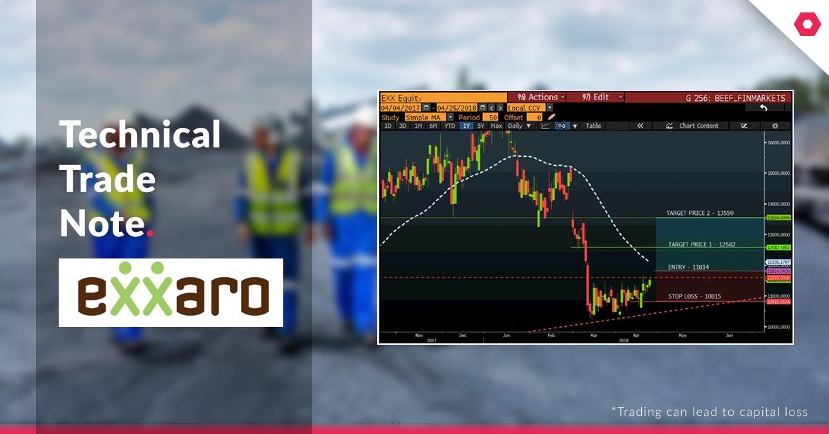 Exarro-Technical-Trade-Note