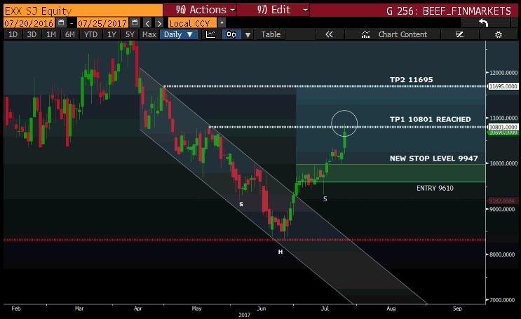 Exxaro Chart-1.png