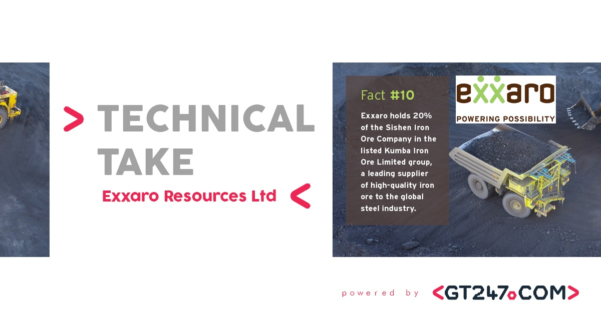 exarro-resources-technical-take.jpg