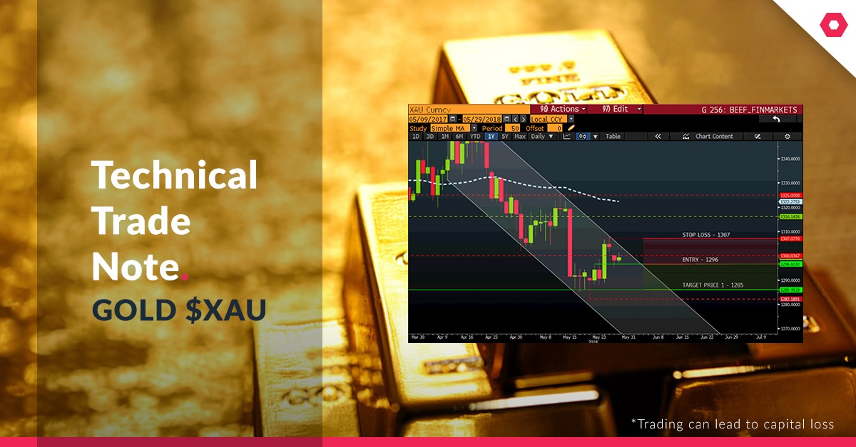 Gold-technical-trade-note
