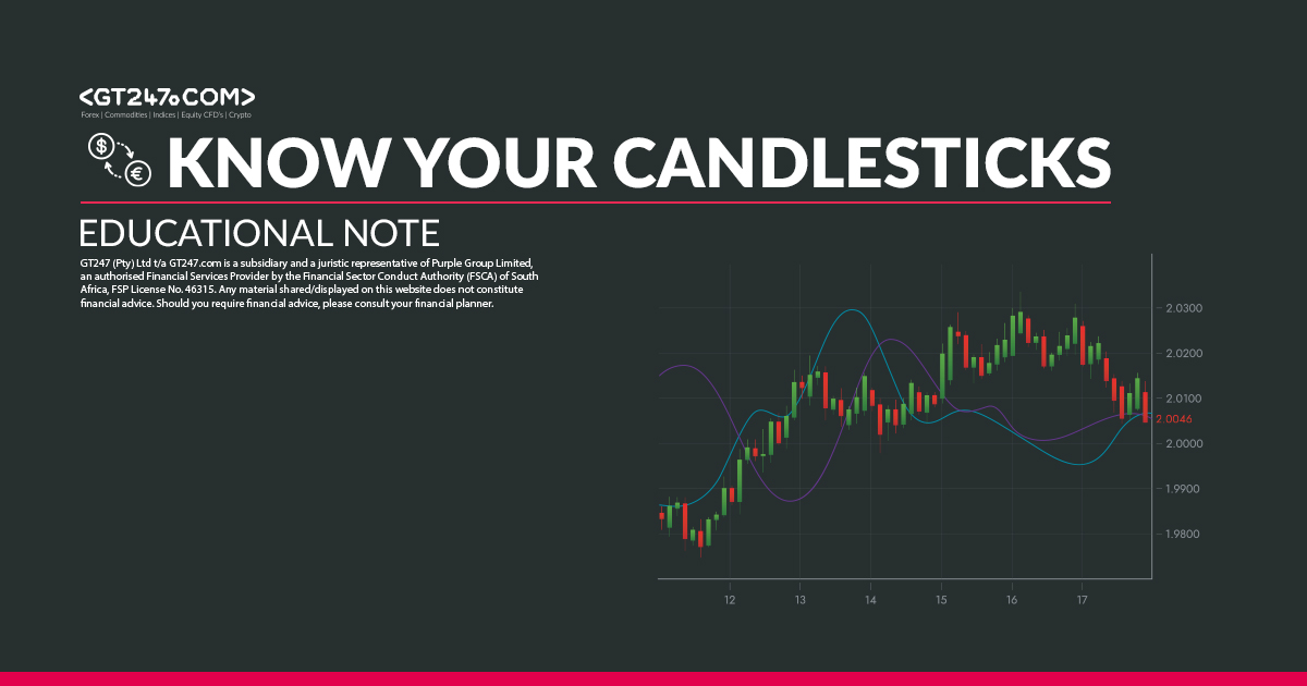 Know-Your-Candlesticks