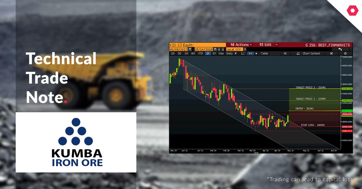 Kumba-Iron-Ore-Technical-Note