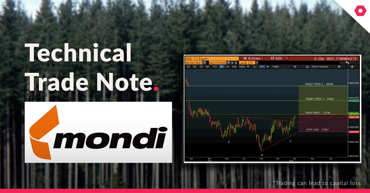 Mondi-Trade-Note