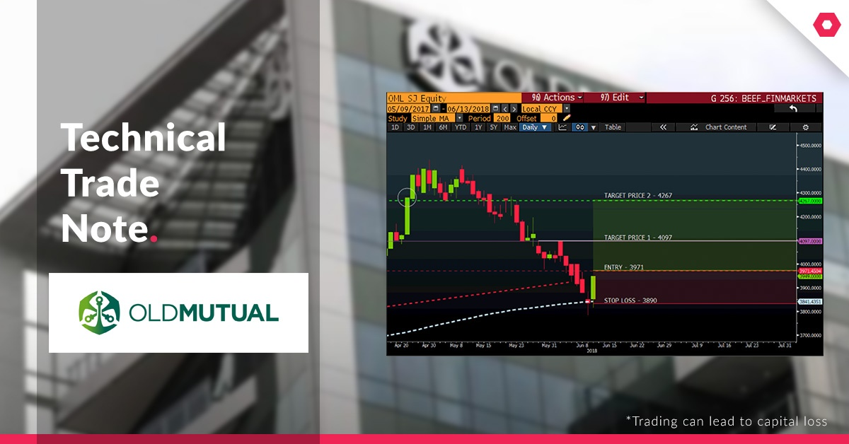 Old-Mutual-Technical-Trade-Note