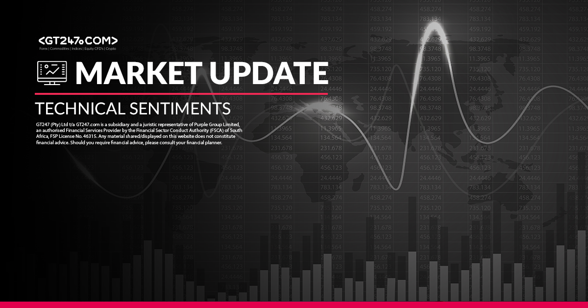 Stock-Market-Updates-and-sentiment-by-GT247