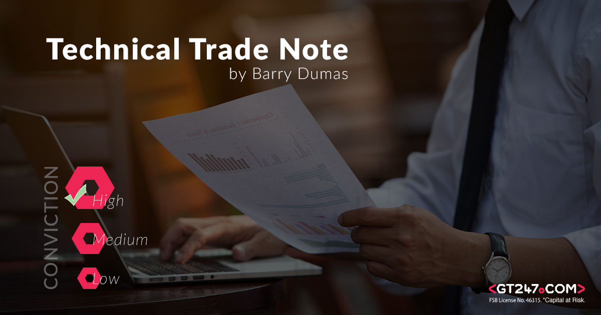 High-Trade-Conviction-Technical-Trade-Note-Barry-Dumas-of-gt247