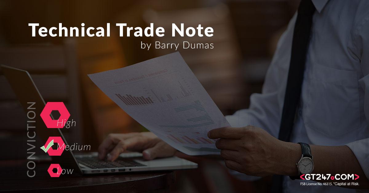 Medium-Trade-Conviction-Technical-Trade-Note-Barry-Dumas-of-gt247