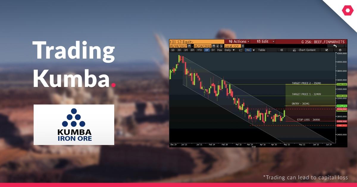 Trading-Kumba