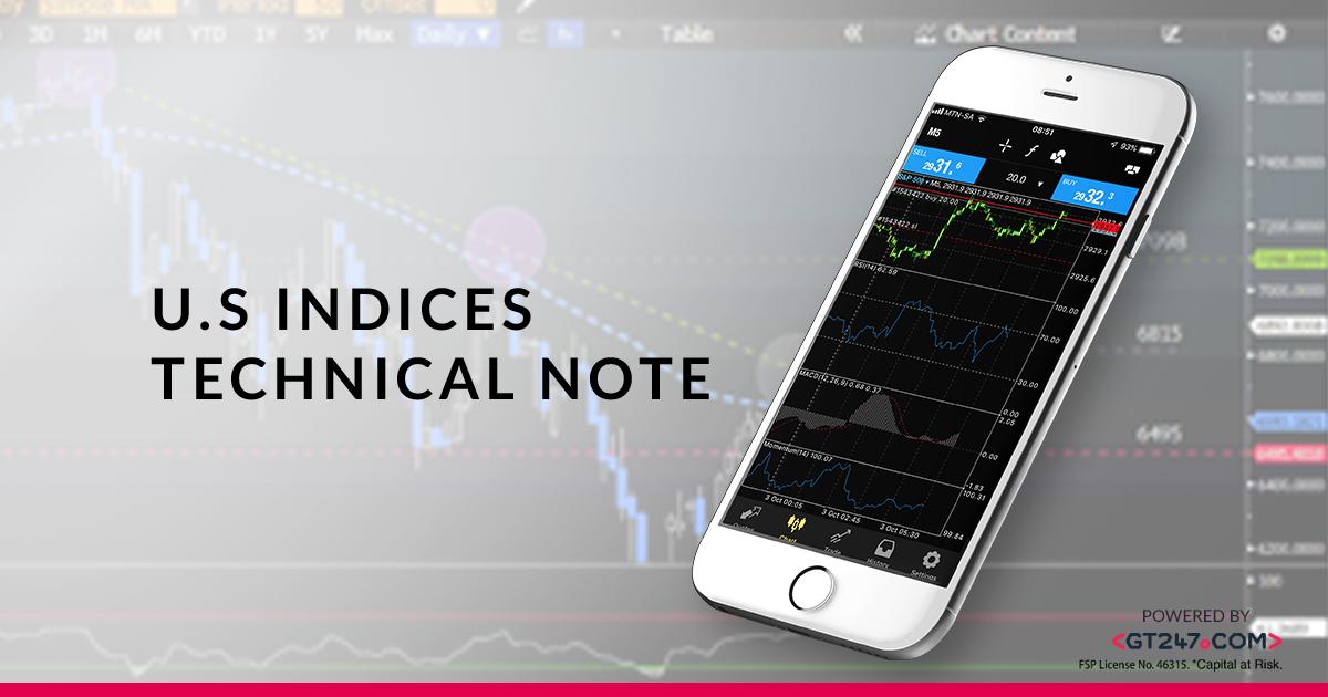 US-INDICES-TRADE-NOTE-S&P-NASDAQ-WALLSTREET-30