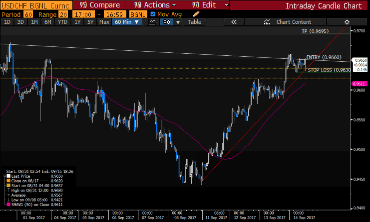 USDCHF-1.png