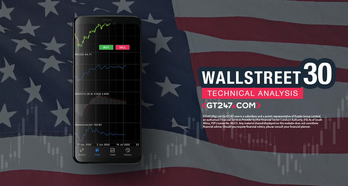 Wall Street 30 Technical Anlaysis