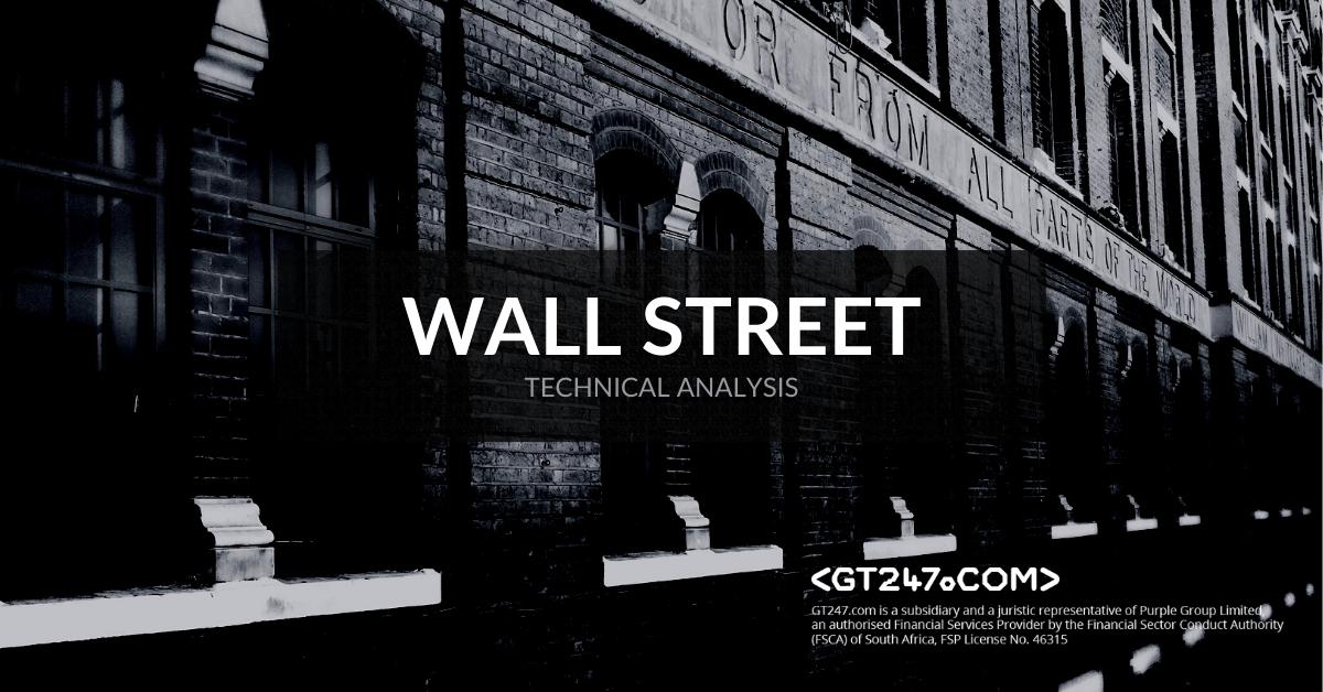 Wall Street Technical Analysis