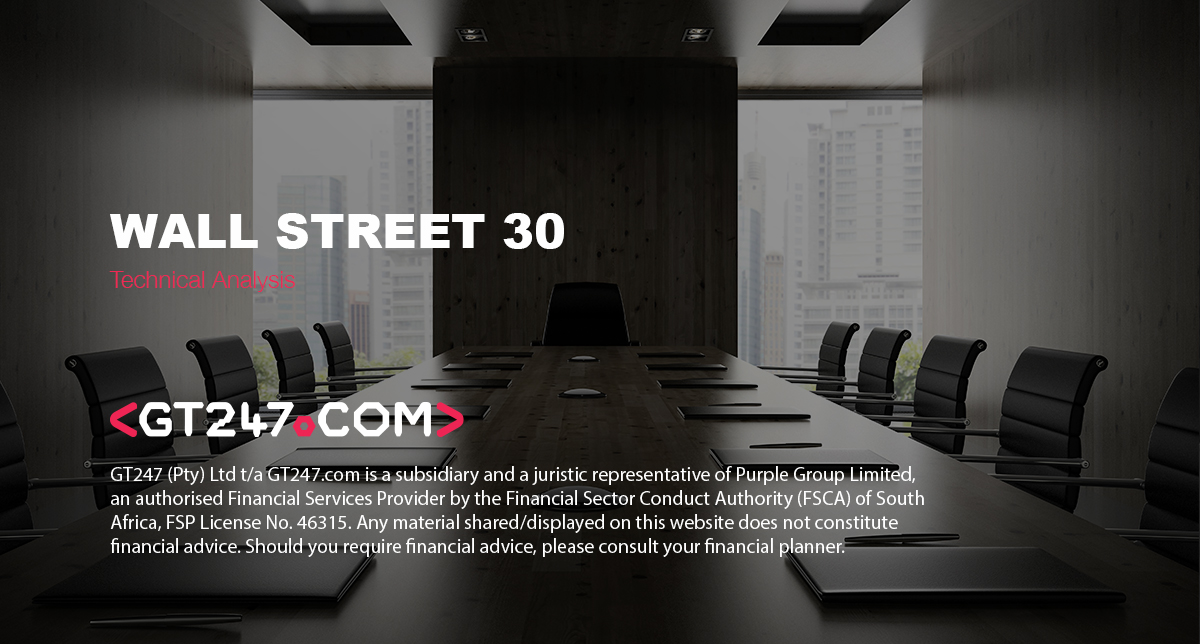 WallStreet 30 Technical Analysis