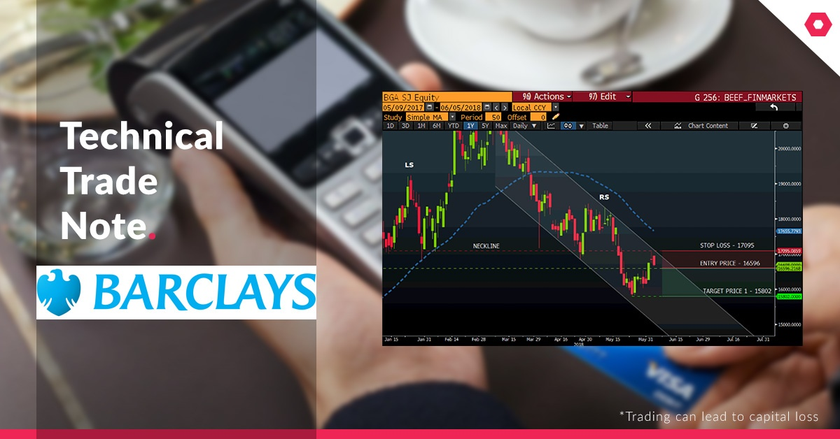 barclays-africa-technical-trade-note