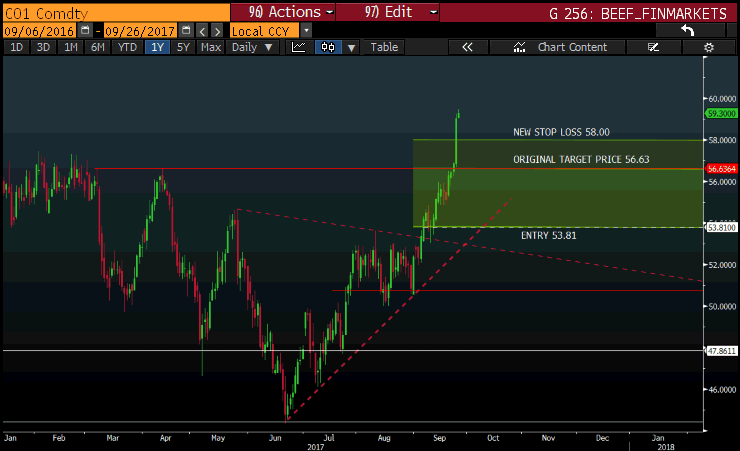 brent crude chart.png