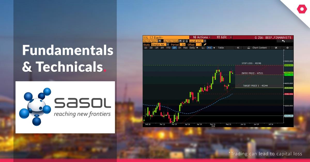 sasol-fundamentals-and-technicals