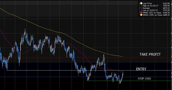 whl oct 17 trade .jpg